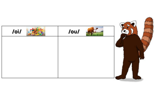 Auditory Picture Sort