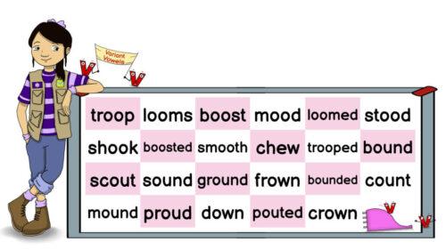 Word Assessment